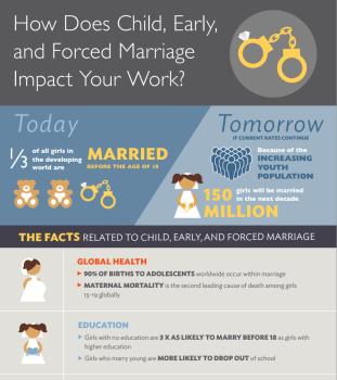 CEFM guide infographic
