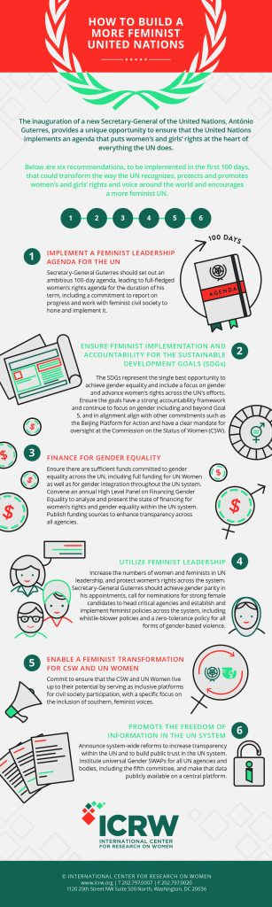 This infographic details each recommendation and why it's important to a feminist agenda.